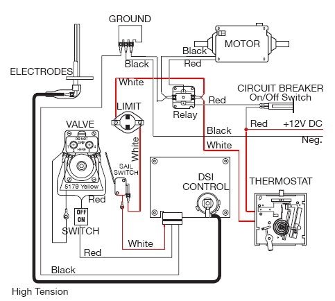 Coleman 7975 Furnace Wiring Diagram on mobile home thermostat wiring diagram
